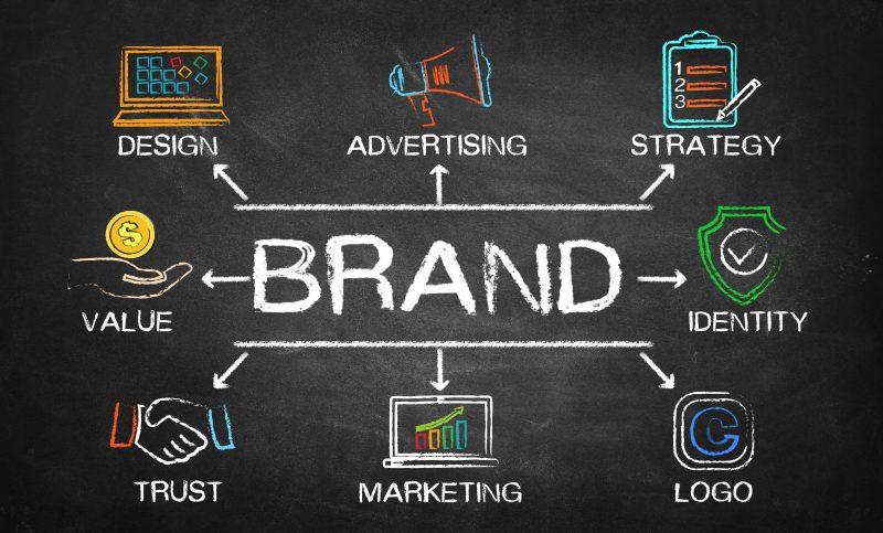branding company burbank